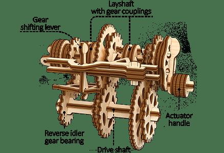 Mechanism STEM stem engineering toy «Gearbox»