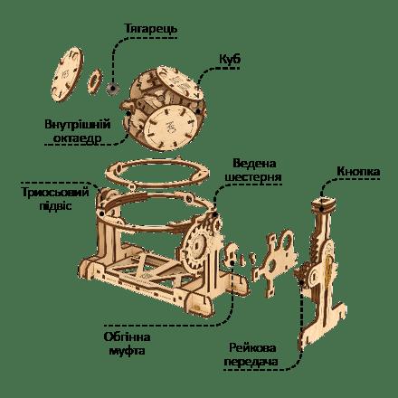 Механізм Рандомайзера складається з